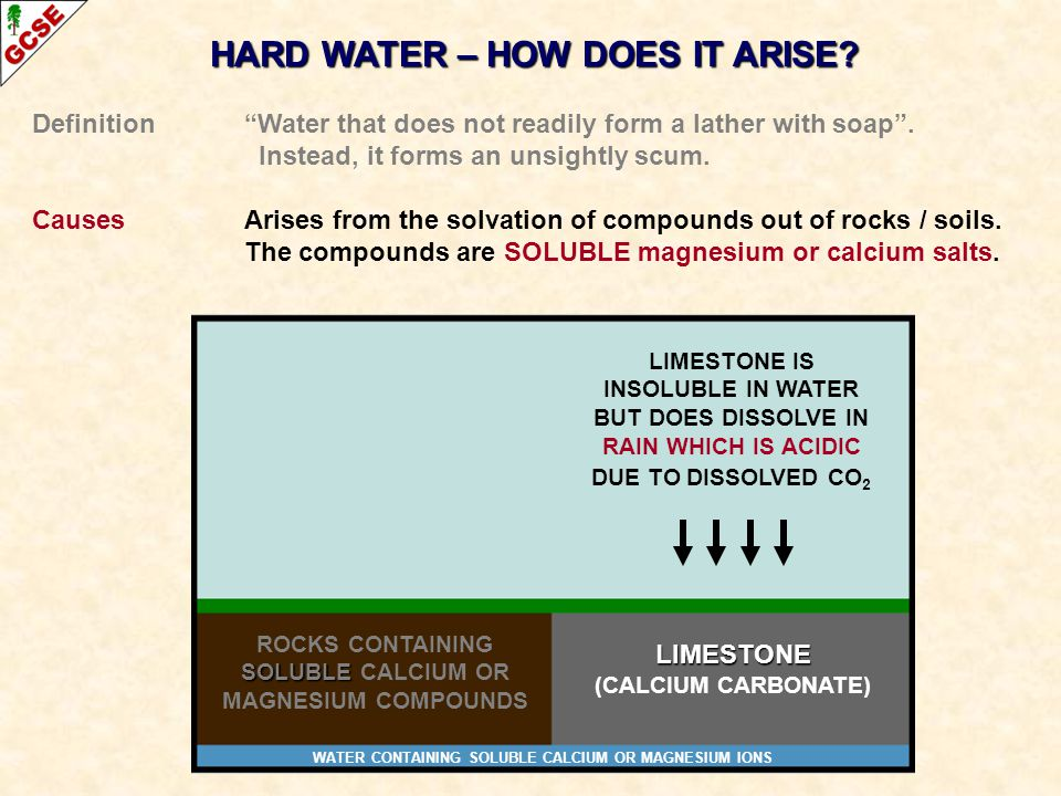 HARD WATER – HOW DOES IT ARISE? DefinitionWater that does not readily form a lather with soap. Instead, it forms an unsightly scum. CausesArises from