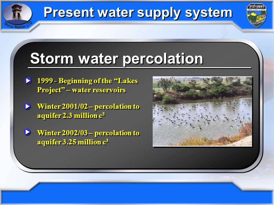 1999 - Beginning of the Lakes Project – water reservoirs Winter 2002/03 – percolation to aquifer 3.25 million c 3 Present water supply system Storm water percolation Winter 2001/02 – percolation to aquifer 2.3 million c 3