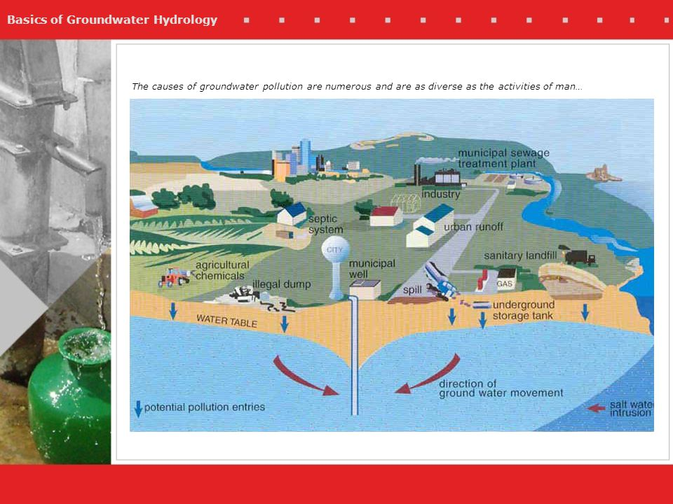 Basics of Groundwater Hydrology The causes of groundwater pollution are numerous and are as diverse as the activities of man…