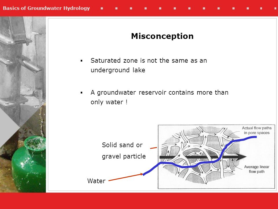 Basics of Groundwater Hydrology Misconception Saturated zone is not the same as an underground lake A groundwater reservoir contains more than only wa