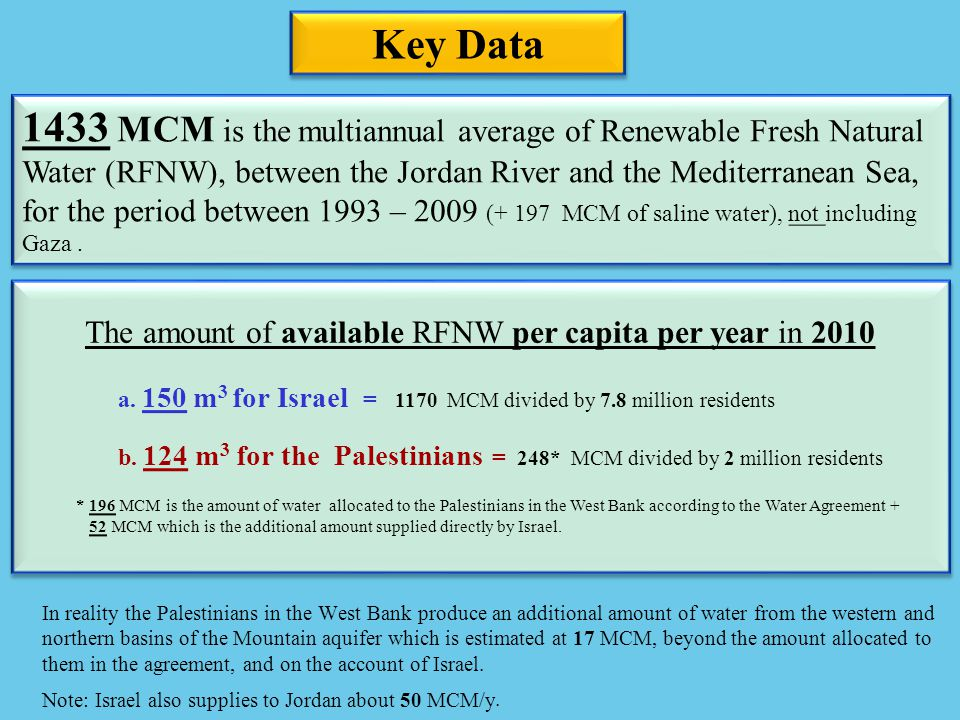 Key Data In reality the Palestinians in the West Bank produce an additional amount of water from the western and northern basins of the Mountain aquifer which is estimated at 17 MCM, beyond the amount allocated to them in the agreement, and on the account of Israel.