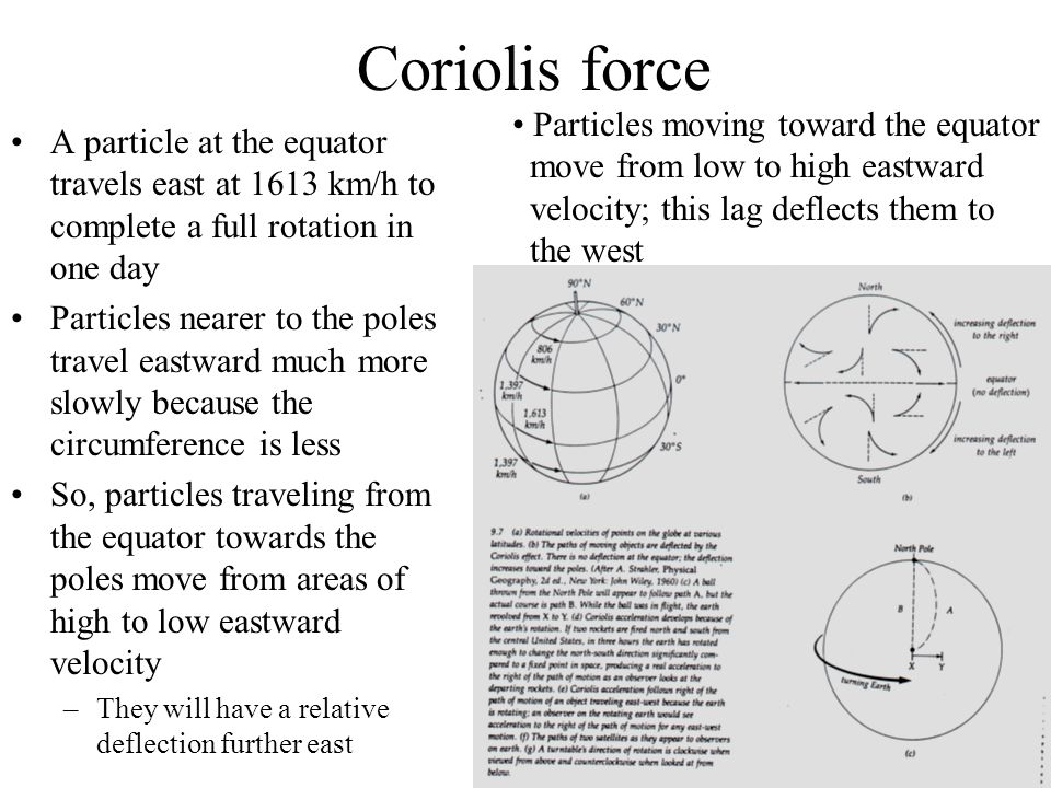 Coriolis force A particle at the equator travels east at 1613 km/h to complete a full rotation in one day Particles nearer to the poles travel eastward much more slowly because the circumference is less So, particles traveling from the equator towards the poles move from areas of high to low eastward velocity –They will have a relative deflection further east Particles moving toward the equator move from low to high eastward velocity; this lag deflects them to the west