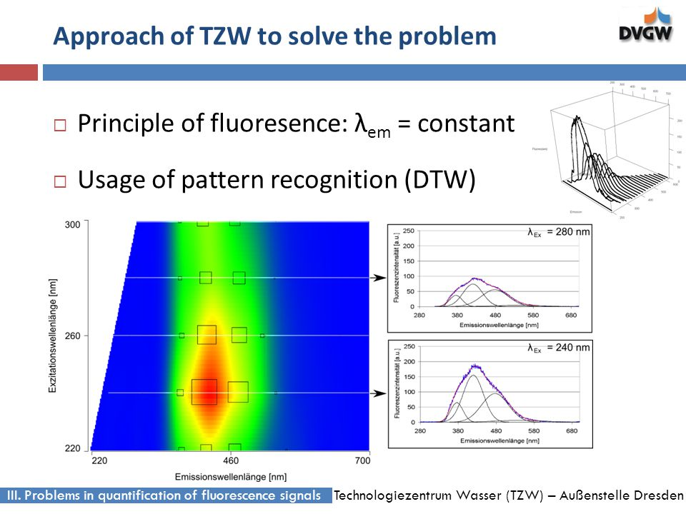 Technologiezentrum Wasser (TZW) – Außenstelle Dresden Approach of TZW to solve the problem Principle of fluoresence: λ em = constant Usage of pattern recognition (DTW) III.