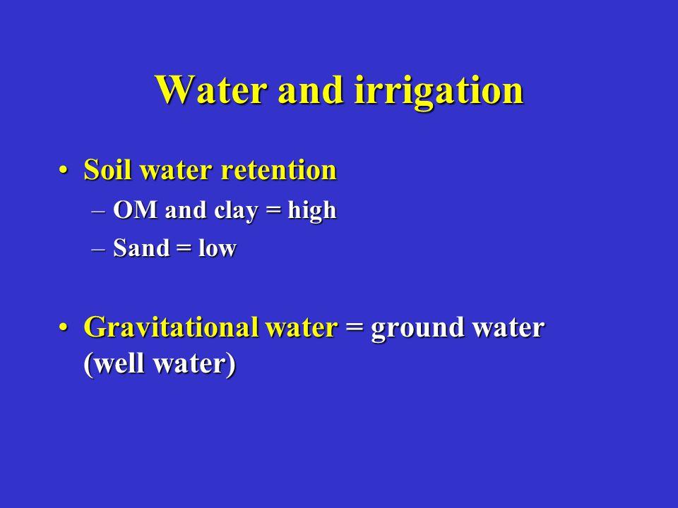 Irrigation - subsurface Capillary matsCapillary mats