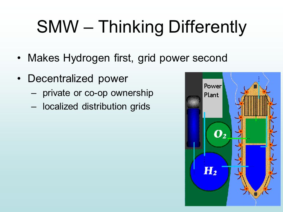 SMW – Thinking Differently Makes Hydrogen first, grid power second Decentralized power – private or co-op ownership – localized distribution grids