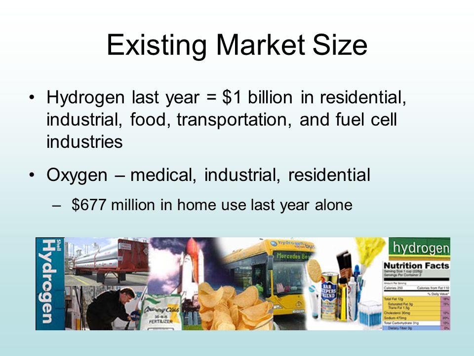 Existing Market Size Hydrogen last year = $1 billion in residential, industrial, food, transportation, and fuel cell industries Oxygen – medical, industrial, residential – $677 million in home use last year alone