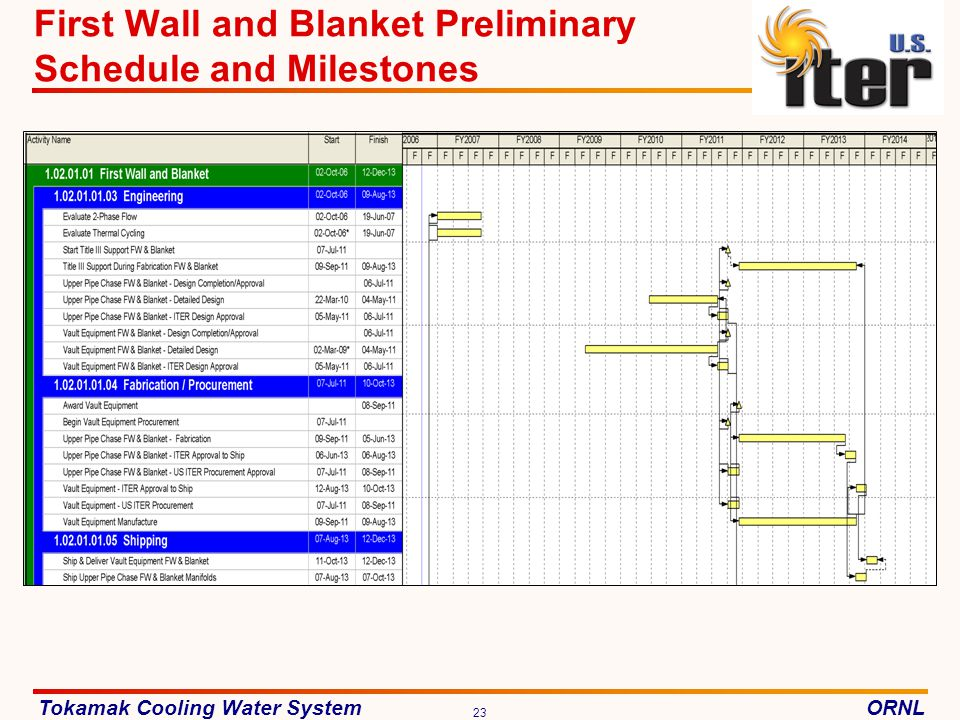 Tokamak Cooling Water SystemORNL 23 First Wall and Blanket Preliminary Schedule and Milestones