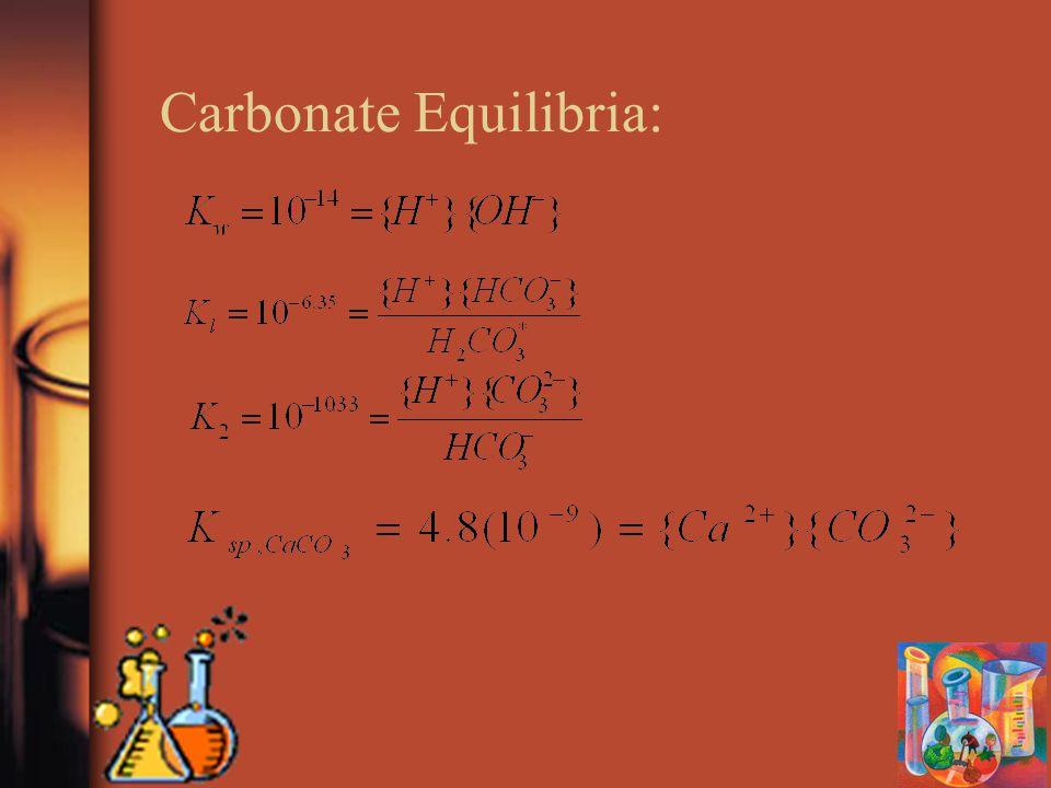 Carbonate Equilibria: