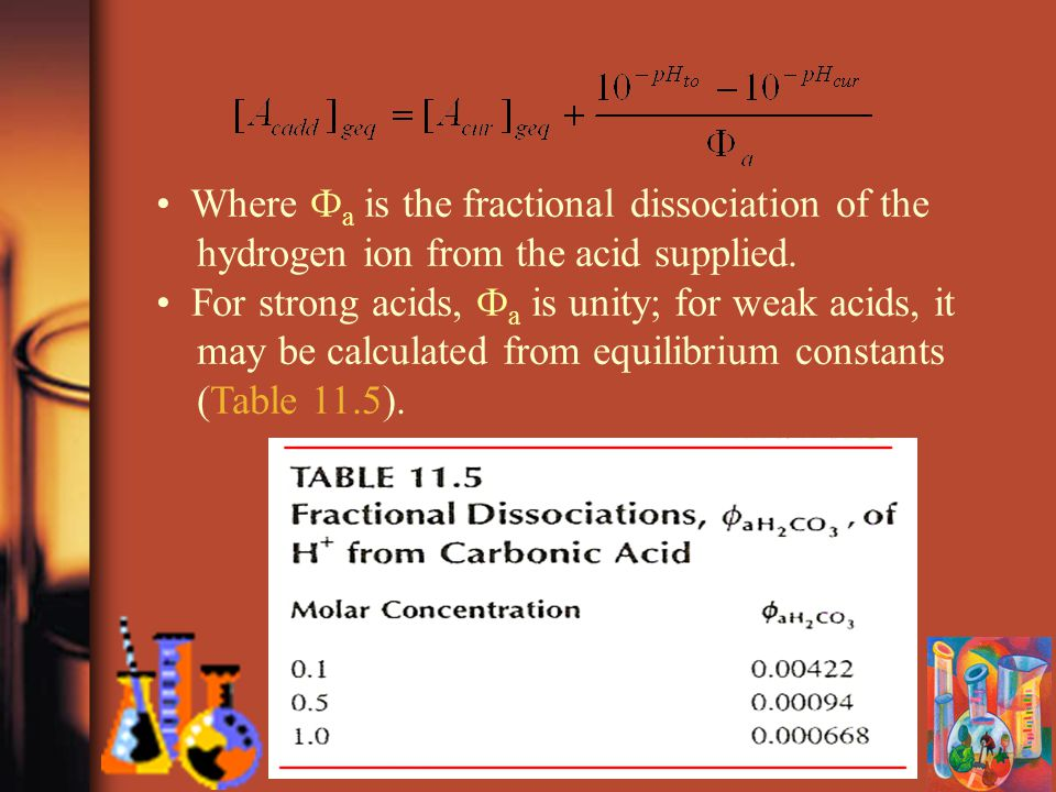 Where Ф a is the fractional dissociation of the hydrogen ion from the acid supplied.