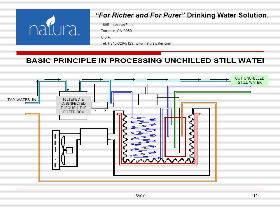 Page15 For Richer and For Purer Drinking Water Solution.