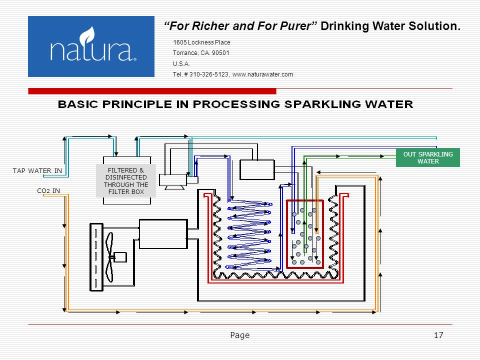 Page17 For Richer and For Purer Drinking Water Solution.