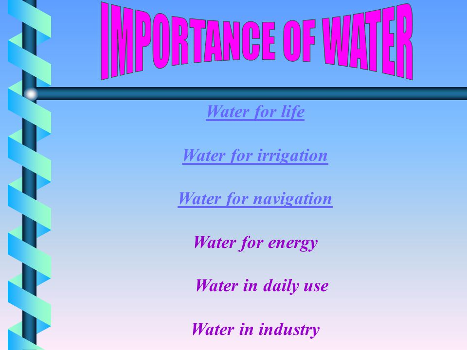LEARNING OBJECTIVES After viewing this programme, learners will be able to : Appreciate the importance of water for life forms Describe various sources of watersources of water Explain the states of waterstates of water Explain the properties of waterproperties of water Explain water cyclewater cycle