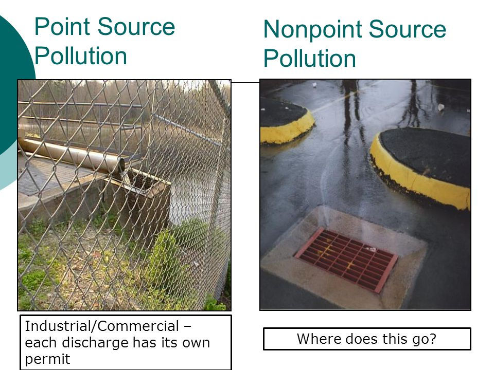 Point Source Pollution Nonpoint Source Pollution Where does this go? Industrial/Commercial – each discharge has its own permit NPDES TRI & PCS