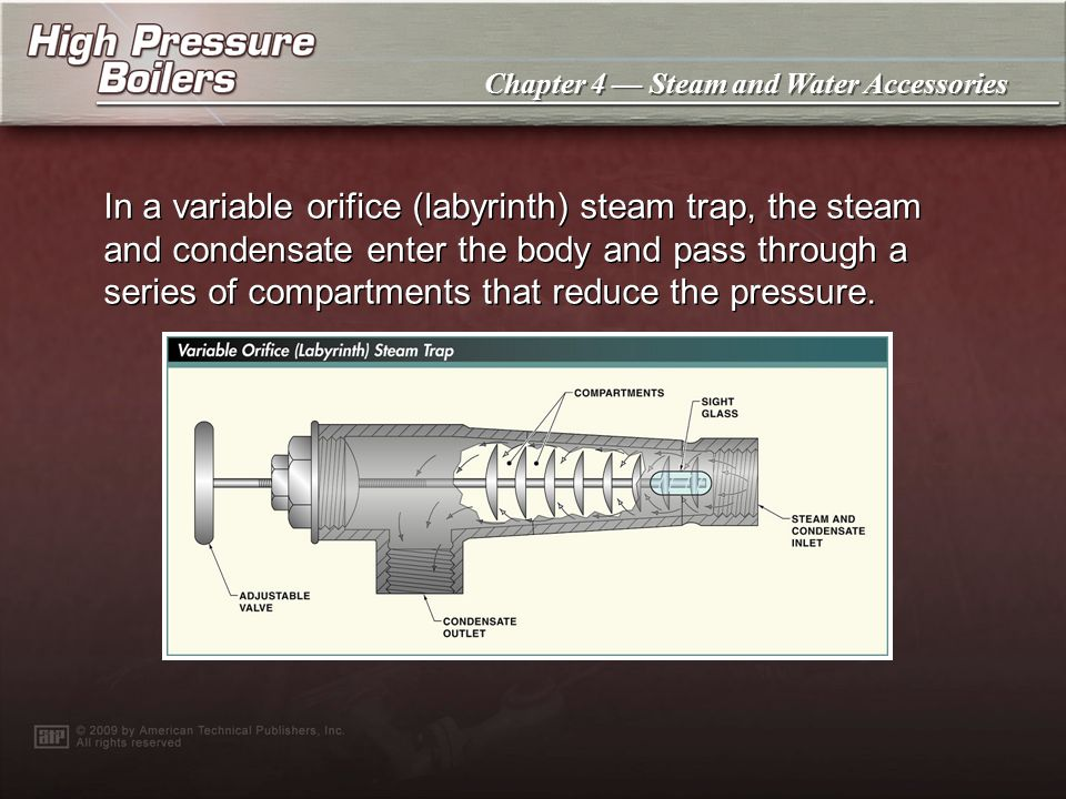 Chapter 4 Steam and Water Accessories In a thermodynamic steam trap, pressure of the air or condensate enters the inlet port under the center of the d