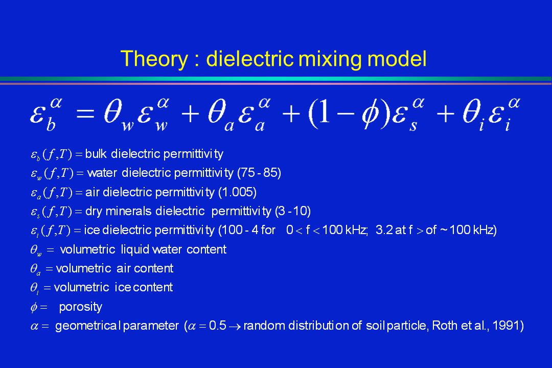Theory : dielectric mixing model