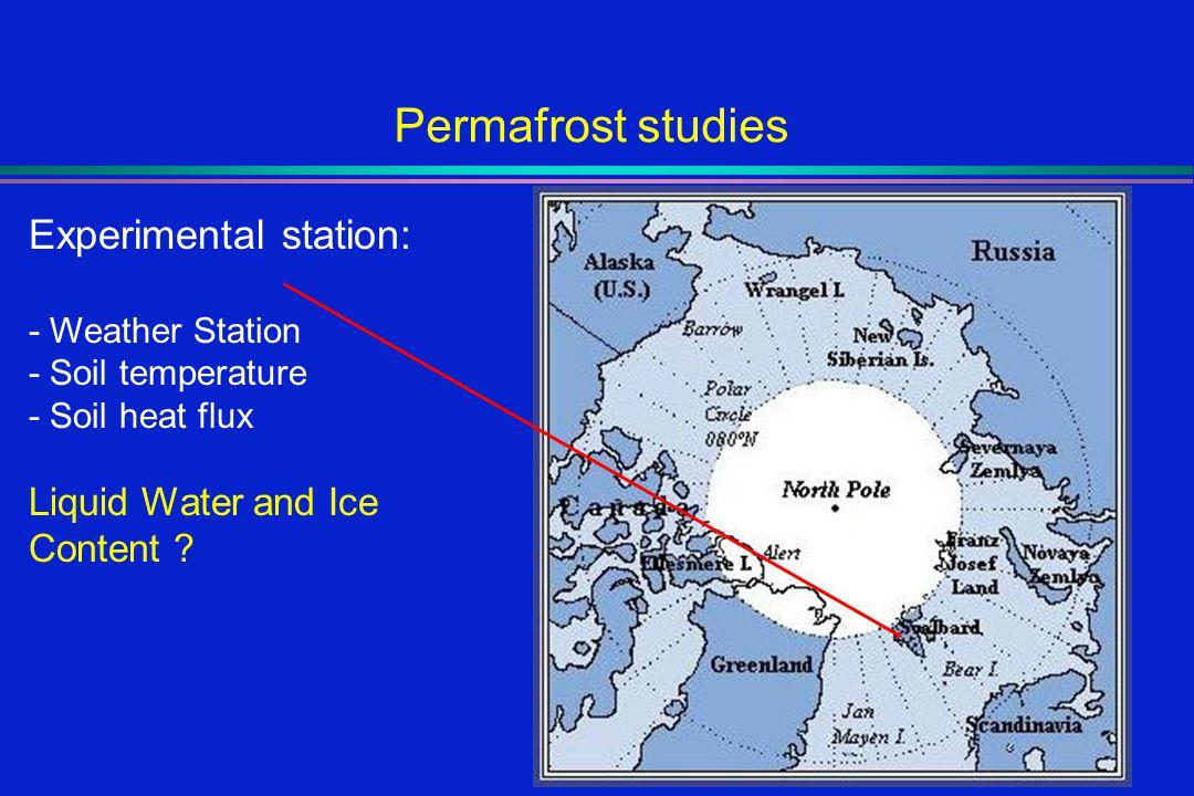 Results: dielectric Permittivity vs. Temperature