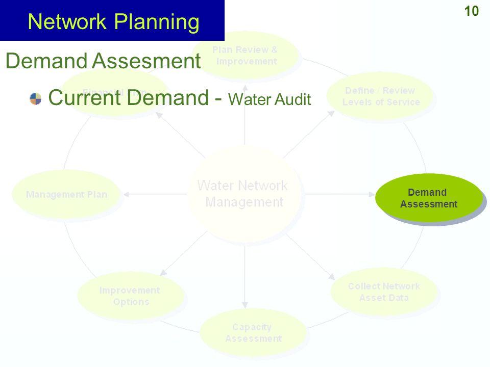 Current Demand - Water Audit Demand Assessment Demand Assessment 10 Demand Assesment Network Planning