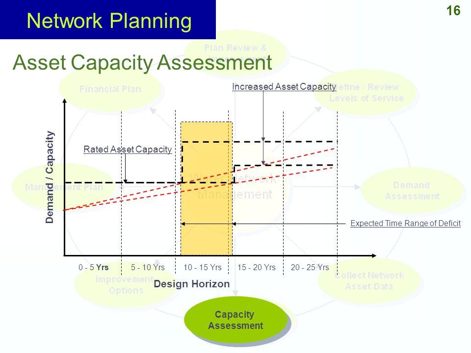16 Capacity Assessment Capacity Assessment Design Horizon Demand / Capacity 15 - 20 Yrs20 - 25 Yrs0 - 5 Yrs5 - 10 Yrs10 - 15 Yrs Expected Time Range o