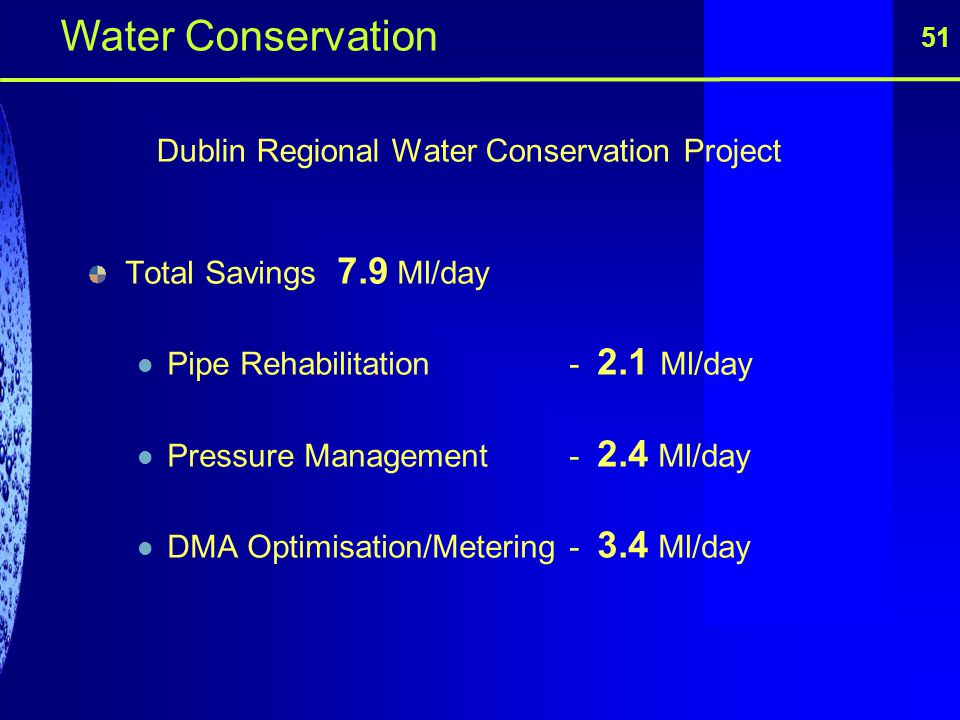 Dublin Regional Water Conservation Project Total Savings 7.9 Ml/day Pipe Rehabilitation - 2.1 Ml/day Pressure Management - 2.4 Ml/day DMA Optimisation