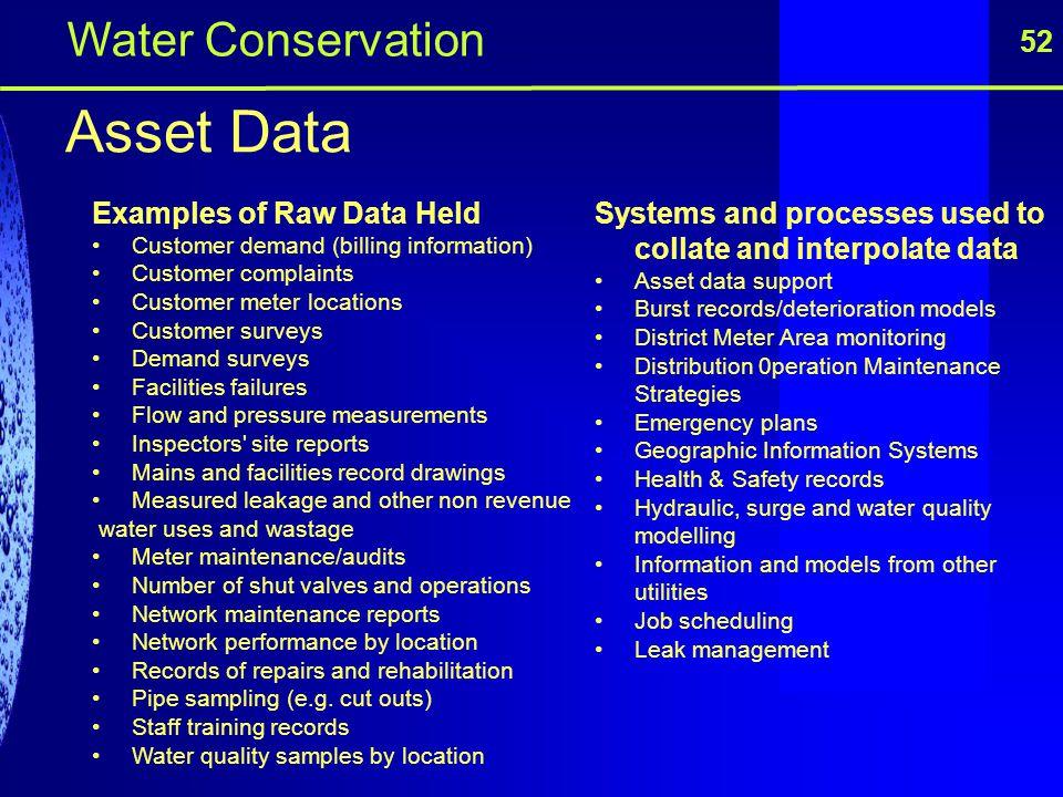 Asset Data Examples of Raw Data Held Customer demand (billing information) Customer complaints Customer meter locations Customer surveys Demand survey
