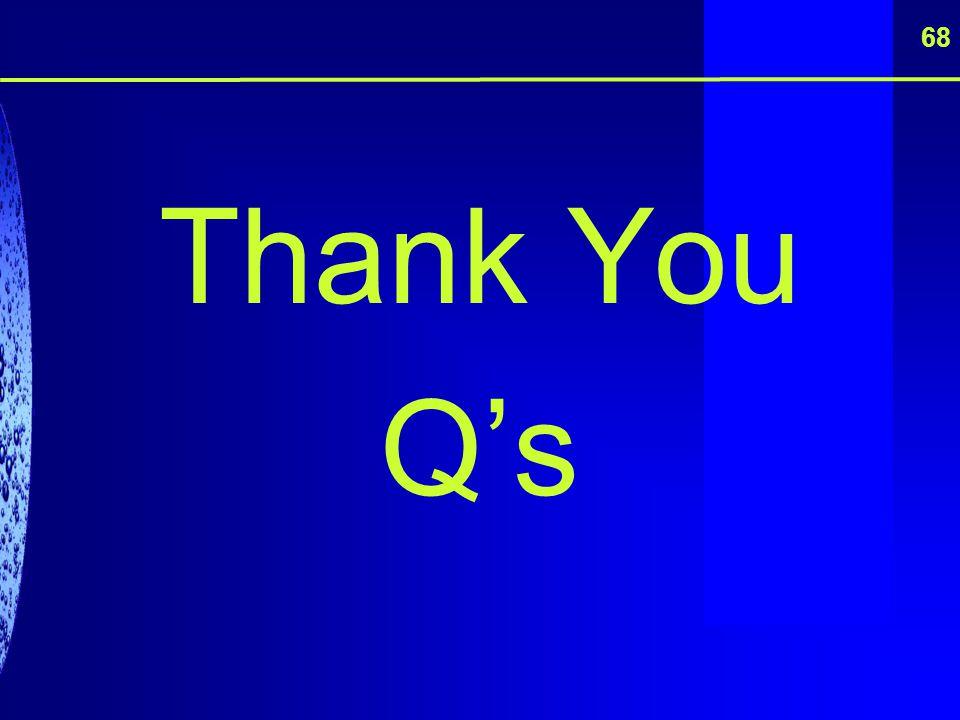 Thank You Qs 68