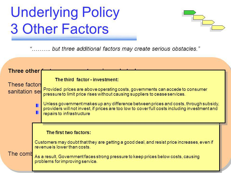 Underlying Policy 3 Other Factors ………. but three additional factors may create serious obstacles.
