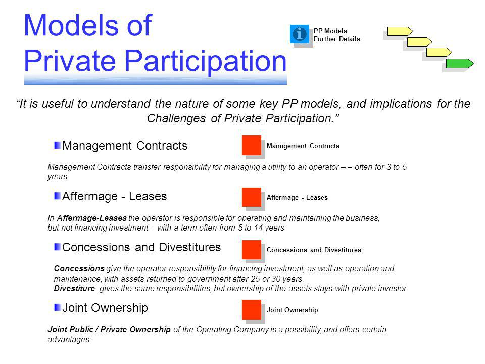 Models of Private Participation It is useful to understand the nature of some key PP models, and implications for the Challenges of Private Participation.