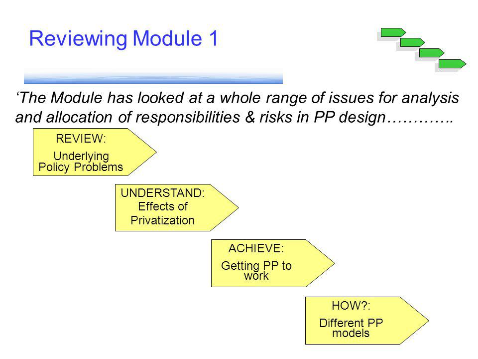 Reviewing Module 1 The Module has looked at a whole range of issues for analysis and allocation of responsibilities & risks in PP design………….