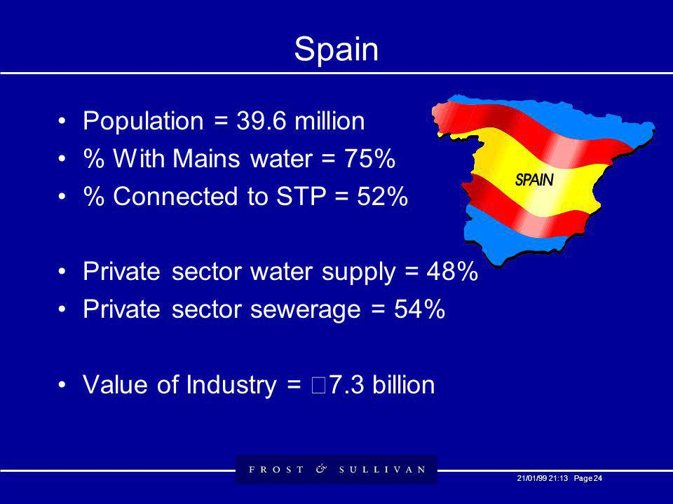 21/01/99 21:13 Page 24 Spain Population = 39.6 million % With Mains water = 75% % Connected to STP = 52% Private sector water supply = 48% Private sector sewerage = 54% Value of Industry = €7.3 billion
