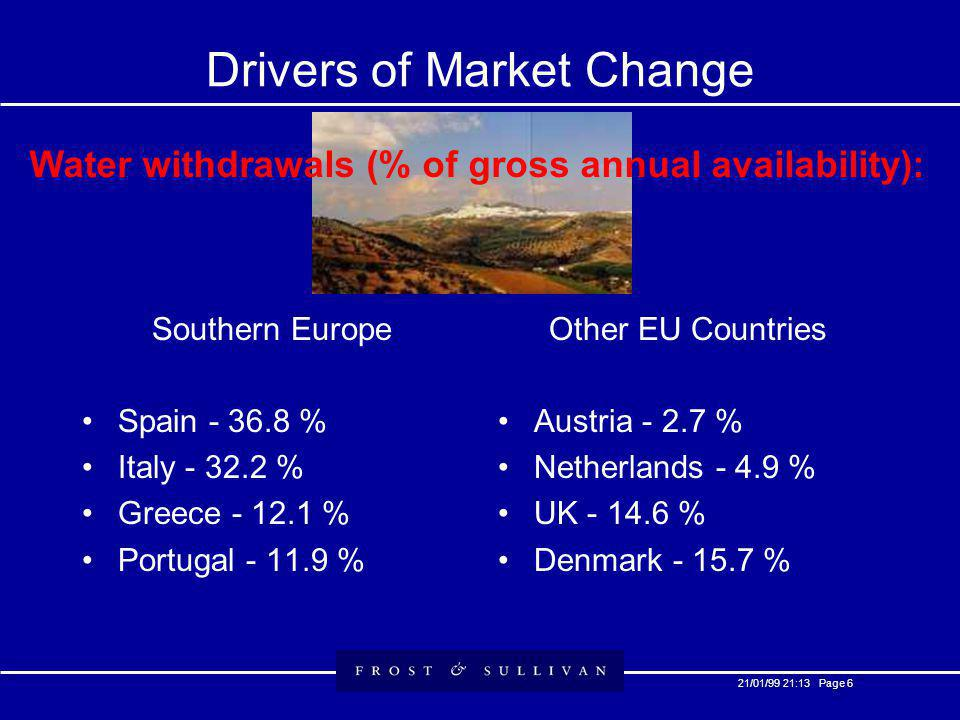 21/01/99 21:13 Page 6 Drivers of Market Change Southern Europe Spain % Italy % Greece % Portugal % Other EU Countries Austria % Netherlands % UK % Denmark % Water withdrawals (% of gross annual availability):