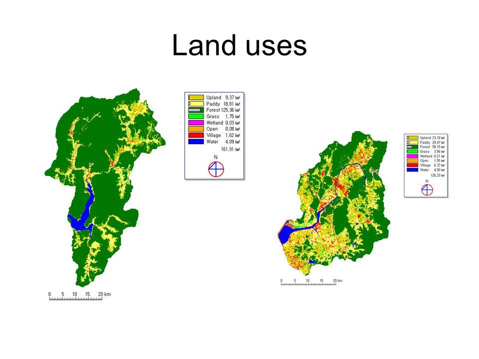 Land uses