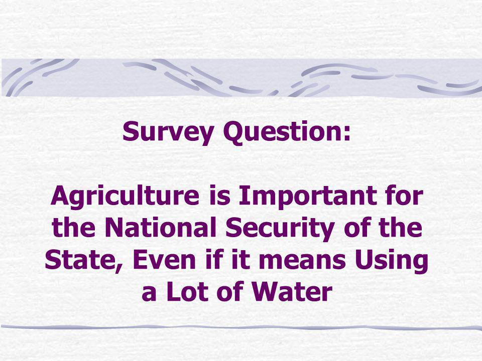 Survey Question: Agriculture is Important for the National Security of the State, Even if it means Using a Lot of Water
