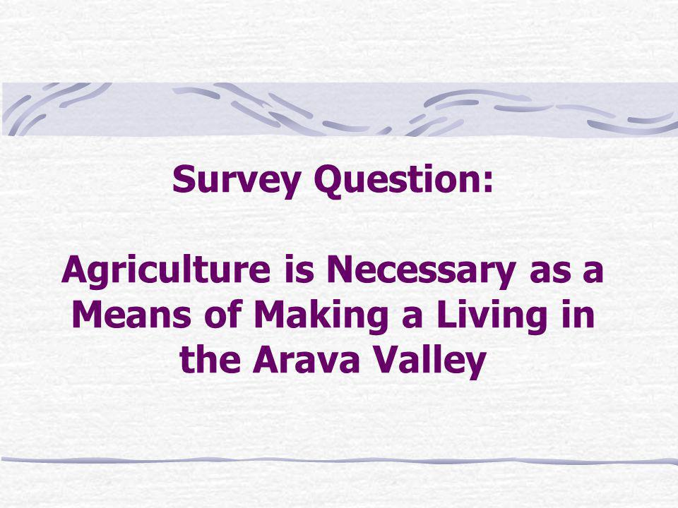 Survey Question: Agriculture is Necessary as a Means of Making a Living in the Arava Valley