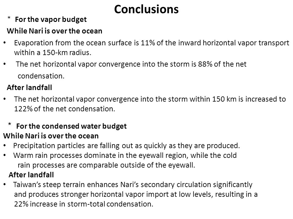 Conclusions For the vapor budget While Nari is over the ocean Evaporation from the ocean surface is 11% of the inward horizontal vapor transport withi