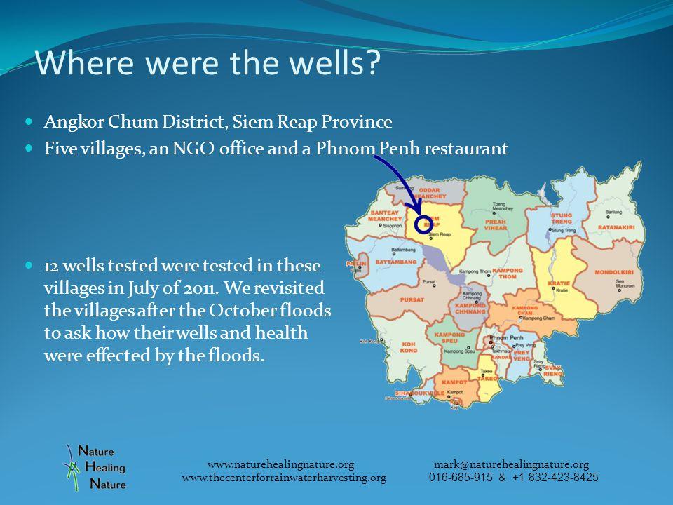 Where were the wells.