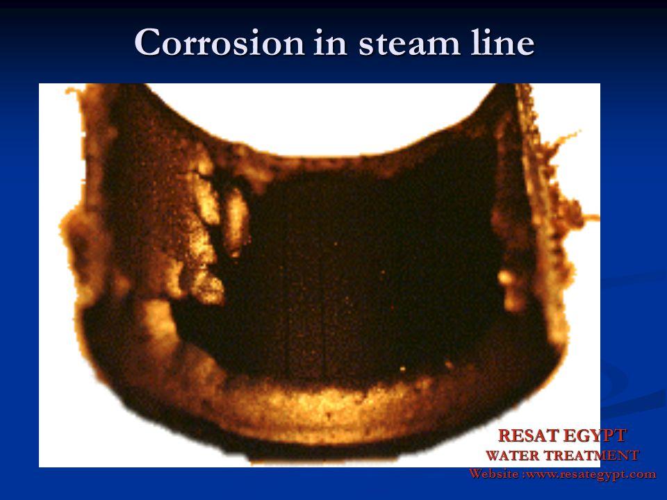 Surface Corrosion + Sludge RESAT EGYPT WATER TREATMENT Website :www.resategypt.com