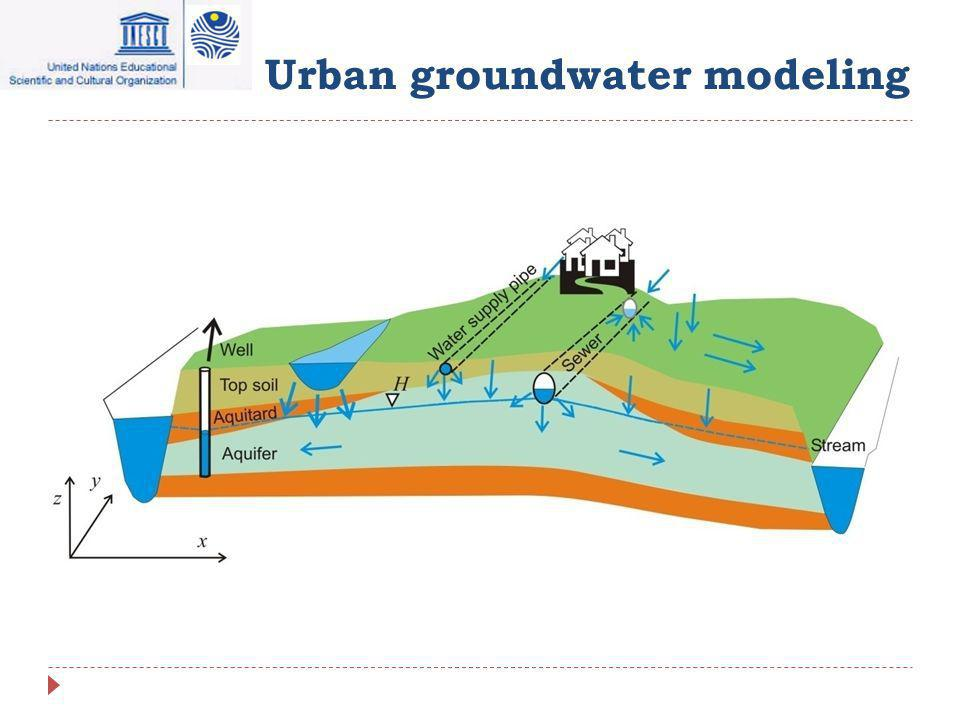 Urban groundwater modeling