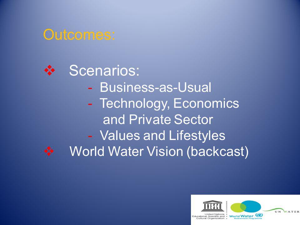 Why new scenarios.