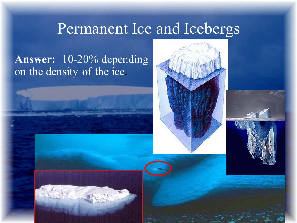 Permanent Ice and Icebergs Answer: 10-20% depending on the density of the ice.