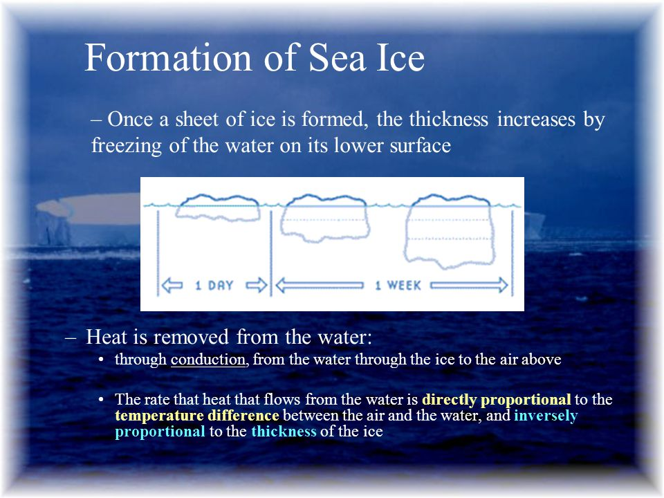 –Heat is removed from the water: through conduction, from the water through the ice to the air above The rate that heat that flows from the water is directly proportional to the temperature difference between the air and the water, and inversely proportional to the thickness of the ice Formation of Sea Ice – Once a sheet of ice is formed, the thickness increases by freezing of the water on its lower surface