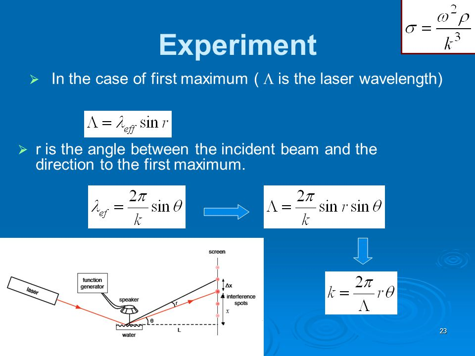 23 Experiment r is the angle between the incident beam and the direction to the first maximum. In the case of first maximum ( is the laser wavelength)