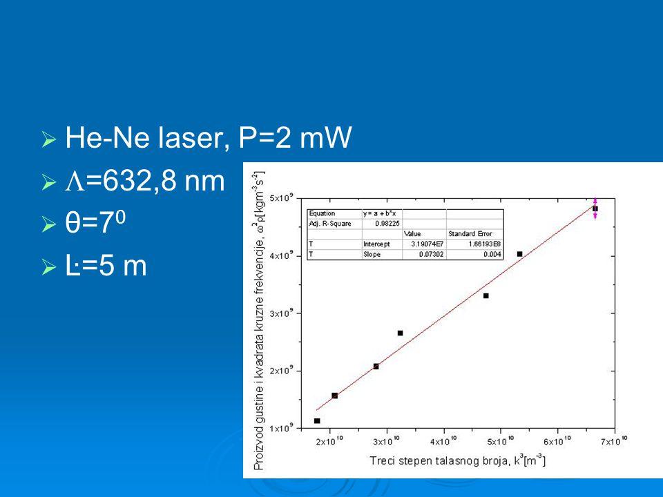 26 He-Ne laser, P=2 mW =632,8 nm θ=7 0 Ŀ=5 m