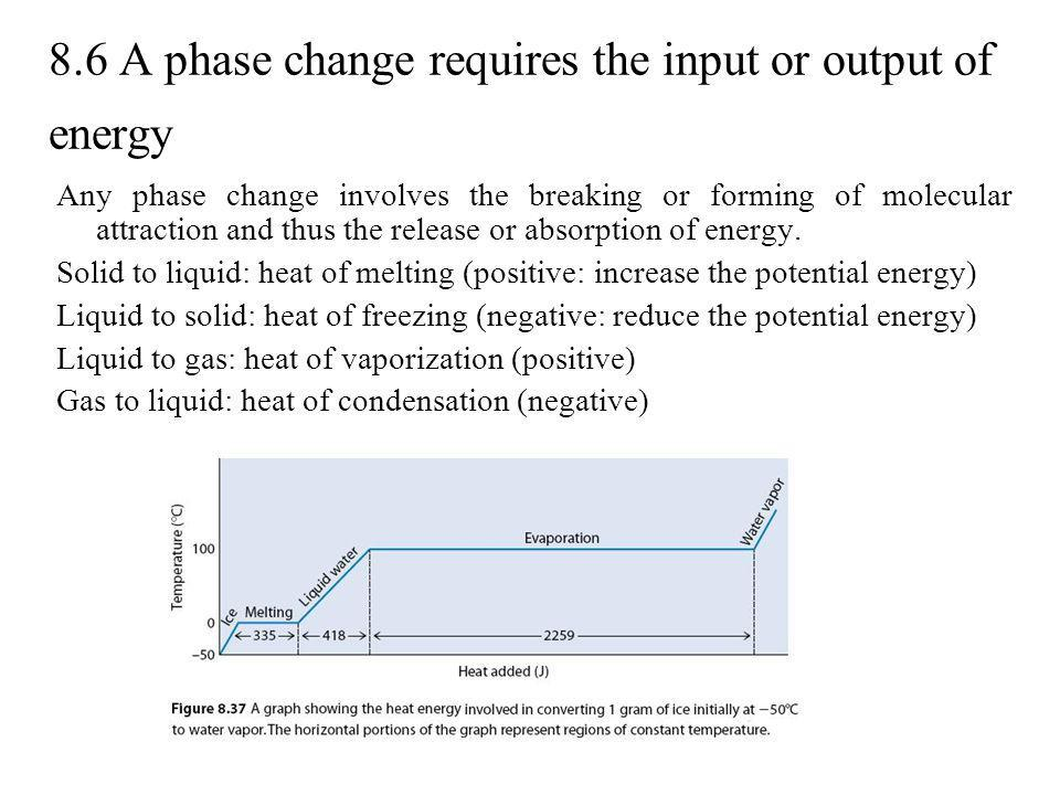 8.6 A phase change requires the input or output of energy Any phase change involves the breaking or forming of molecular attraction and thus the relea