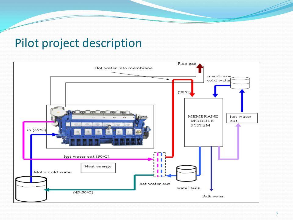 7 Pilot project description