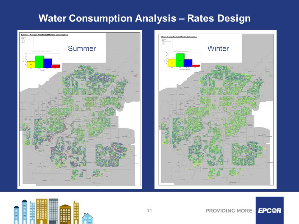 14 Water Consumption Analysis – Rates Design SummerWinter