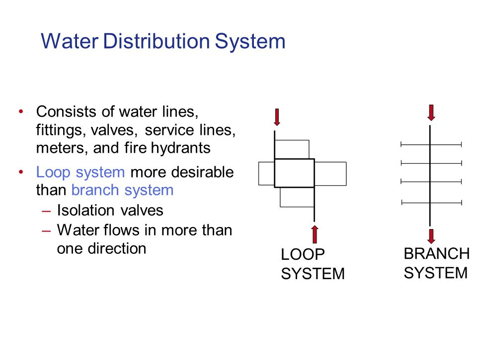 Water Distribution System Consists of water lines, fittings, valves, service lines, meters, and fire hydrants Loop system more desirable than branch system –Isolation valves –Water flows in more than one direction LOOP SYSTEM BRANCH SYSTEM