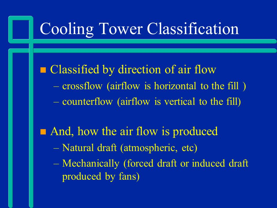 Induced Draft, Cross Flow Cooling Tower