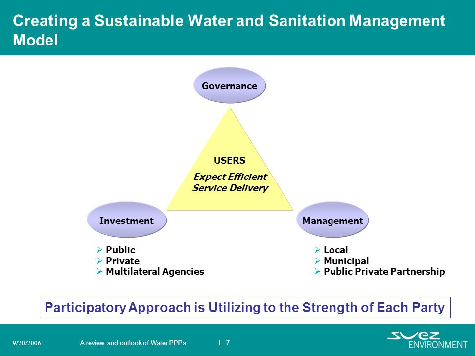 A review and outlook of Water PPPsI 79/20/2006 Creating a Sustainable Water and Sanitation Management Model USERS Expect Efficient Service Delivery Go
