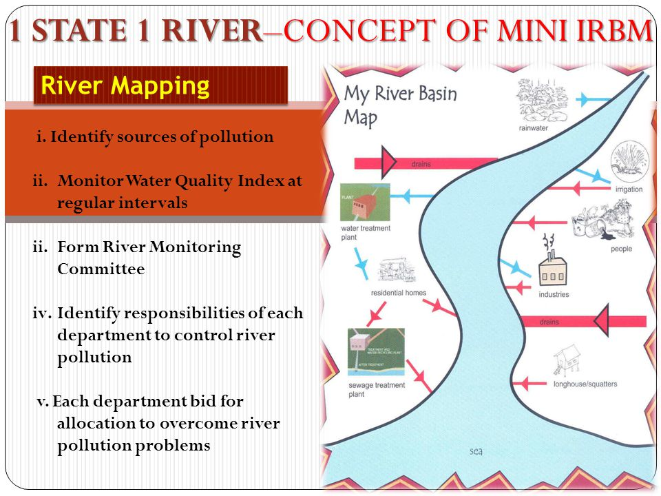 1 STATE 1 RIVER–CONCEPT OF MINI IRBM i. Identify sources of pollution ii.Monitor Water Quality Index at regular intervals ii.Form River Monitoring Com