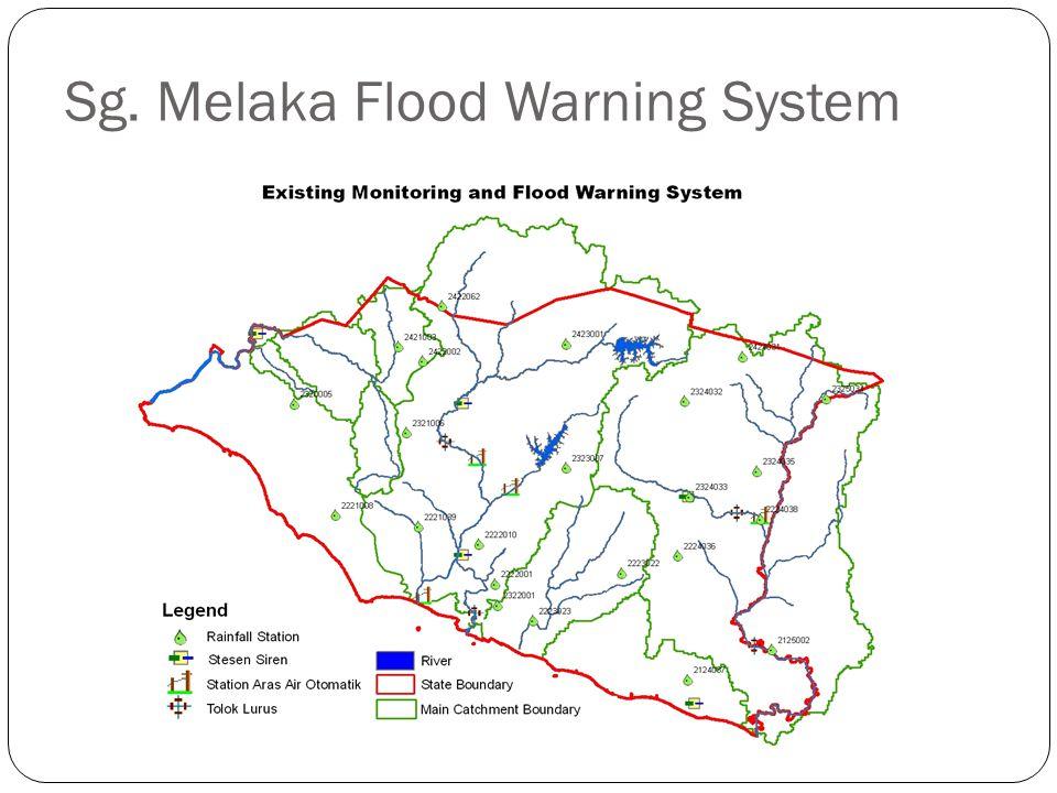 Sg. Melaka Flood Warning System